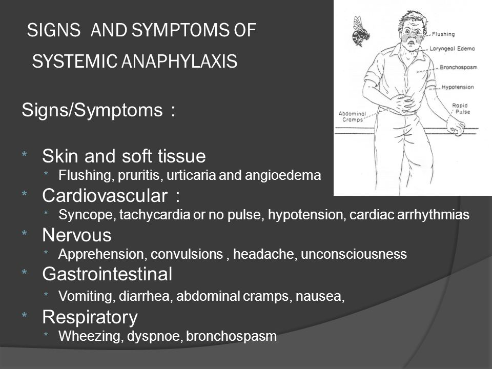 SIGNS AND SYMPTOMS OF SYSTEMIC ANAPHYLAXIS Signs/Symptoms : * Skin and soft tissue * Flushing, pruritis, urticaria and angioedema * Cardiovascular : * Syncope, tachycardia or no pulse, hypotension, cardiac arrhythmias * Nervous * Apprehension, convulsions, headache, unconsciousness * Gastrointestinal * Vomiting, diarrhea, abdominal cramps, nausea, * Respiratory * Wheezing, dyspnoe, bronchospasm