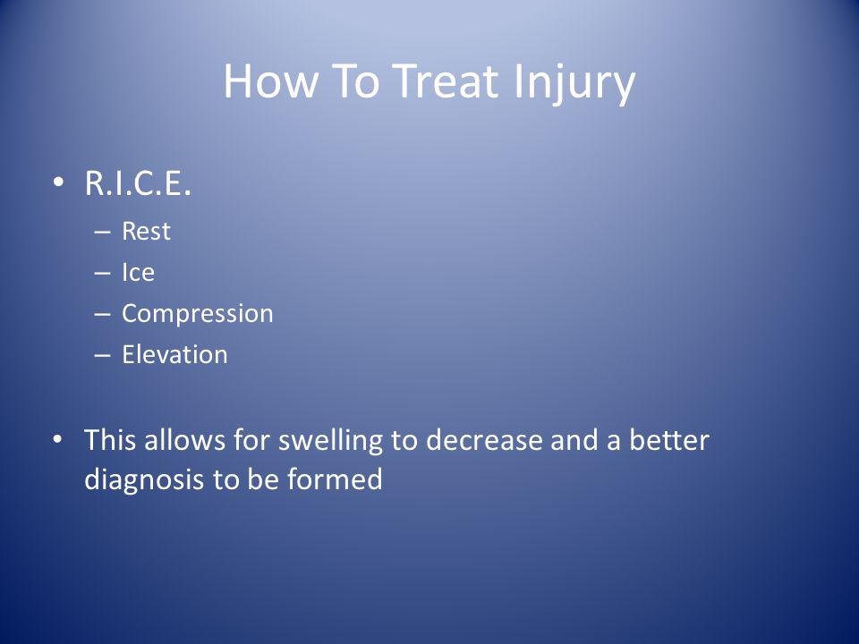 How To Treat Injury R.I.C.E.