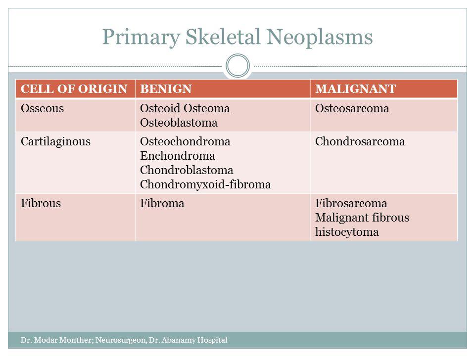 Primary Skeletal Neoplasms Dr. Modar Monther; Neurosurgeon, Dr.