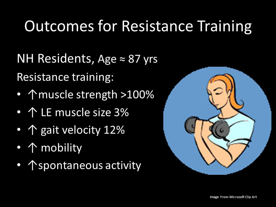 Outcomes for Resistance Training NH Residents, Age ≈ 87 yrs Resistance training: ↑muscle strength >100% ↑ LE muscle size 3% ↑ gait velocity 12% ↑ mobi