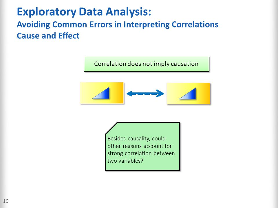 Exploratory Data Analysis: Avoiding Common Errors in Interpreting Correlations Cause and Effect 19 Correlation does not imply causation Besides causal