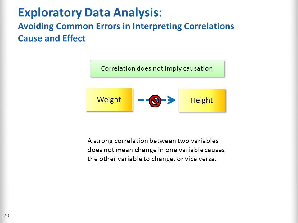 Exploratory Data Analysis: Avoiding Common Errors in Interpreting Correlations Cause and Effect 20 Weight Height Correlation does not imply causation