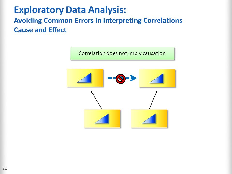 Exploratory Data Analysis: Avoiding Common Errors in Interpreting Correlations Cause and Effect 21 Correlation does not imply causation