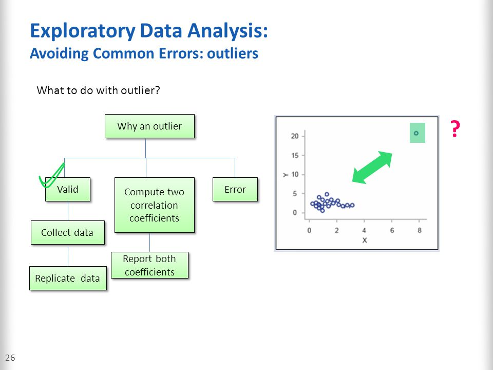 Exploratory Data Analysis: Avoiding Common Errors: outliers 26 What to do with outlier? Why an outlier ? Valid Error Collect data Replicate data Compu