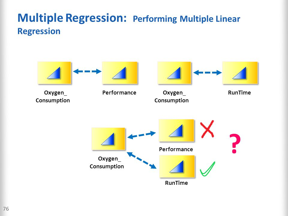 Multiple Regression: Performing Multiple Linear Regression 76 Oxygen_ Consumption RunTime PerformanceOxygen_ Consumption Oxygen_ Consumption Performan