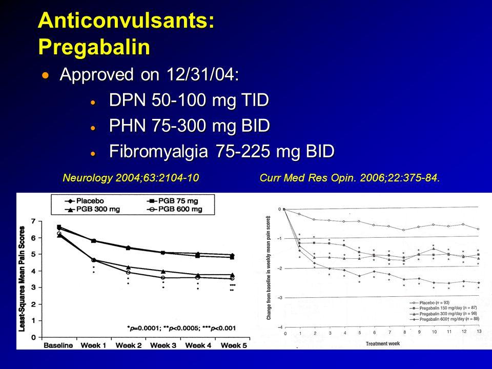Anticonvulsants: Pregabalin  Approved on 12/31/04:  DPN 50-100 mg TID  PHN 75-300 mg BID  Fibromyalgia 75-225 mg BID Neurology 2004;63:2104-10 Cur