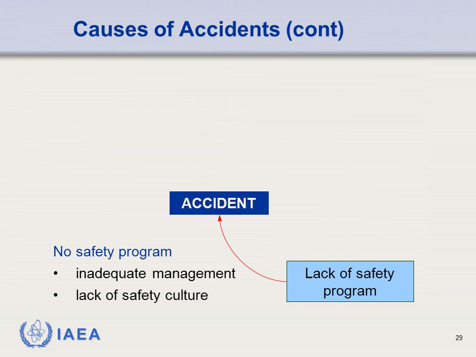 IAEA ACCIDENT Lack of safety program Causes of Accidents (cont) No safety program inadequate management lack of safety culture 29