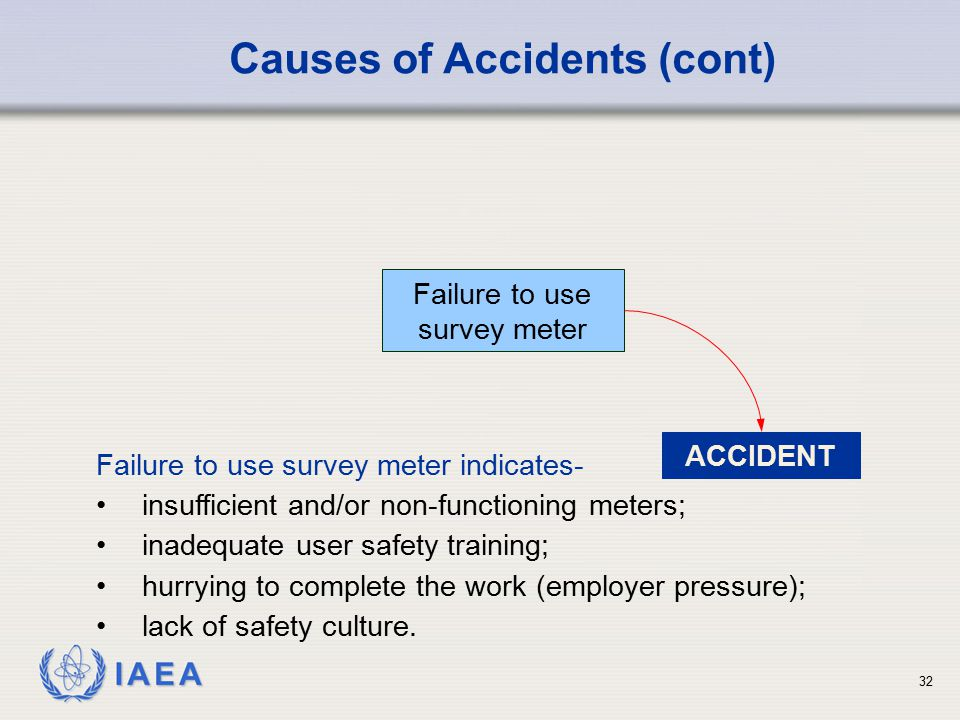 IAEA ACCIDENT Failure to use survey meter Causes of Accidents (cont) Failure to use survey meter indicates- insufficient and/or non-functioning meters