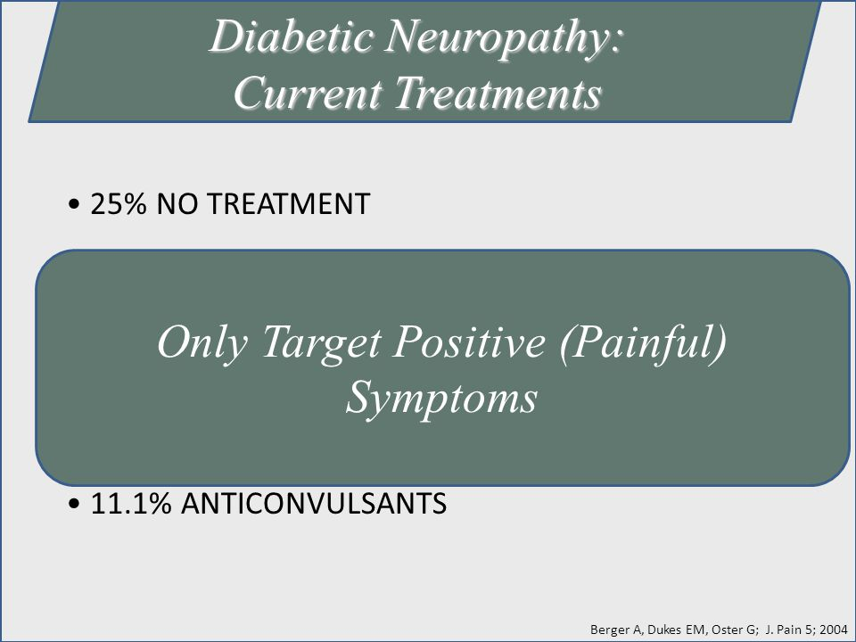 Diabetic Neuropathy: Current Treatments 25% NO TREATMENT 53.9% OPIOIDS 39.7% NSAIDS 21.1% SSRI's 11.3% TCA's 11.1% ANTICONVULSANTS Only Target Positiv