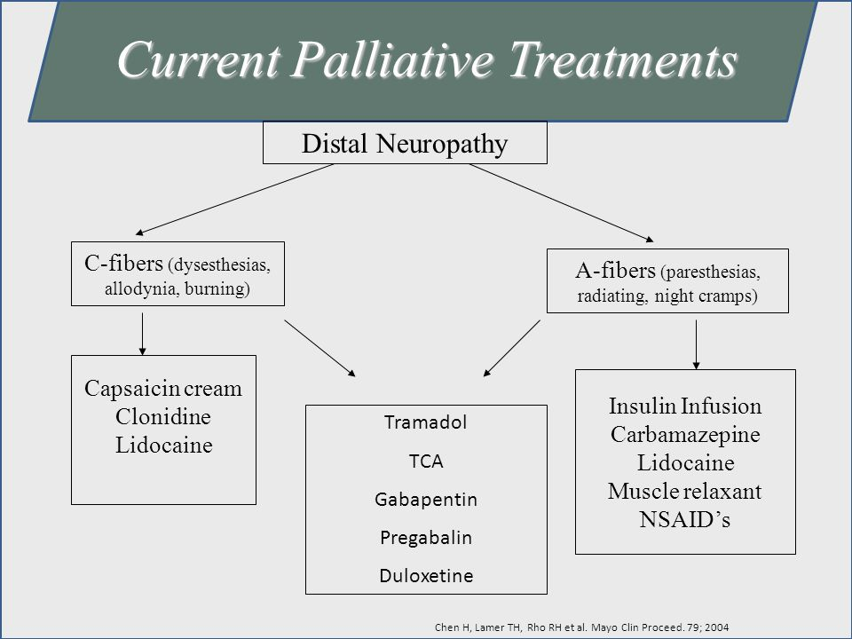 Current Palliative Treatments Distal Neuropathy C-fibers (dysesthesias, allodynia, burning) A-fibers (paresthesias, radiating, night cramps) Capsaicin