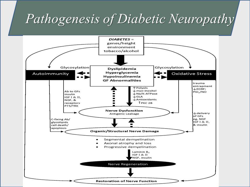 ~ 66% Diabetic Neuropathy Chen H, Lamer TH, Rho RH et al.
