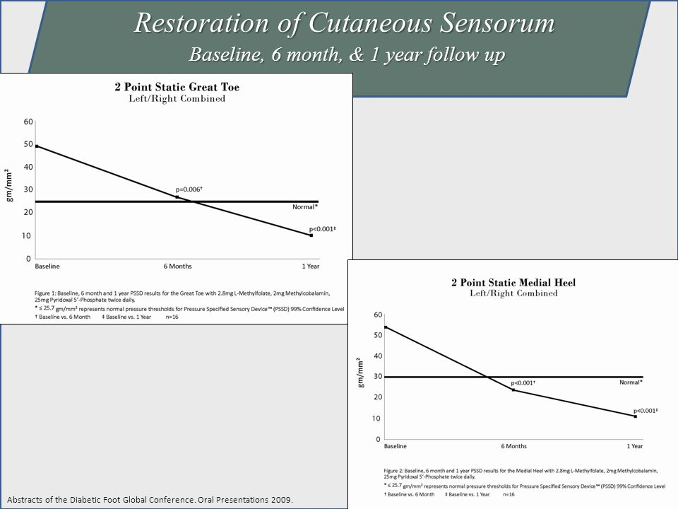 Restoration of Cutaneous Sensorum Baseline, 6 month, & 1 year follow up Abstracts of the Diabetic Foot Global Conference. Oral Presentations 2009.