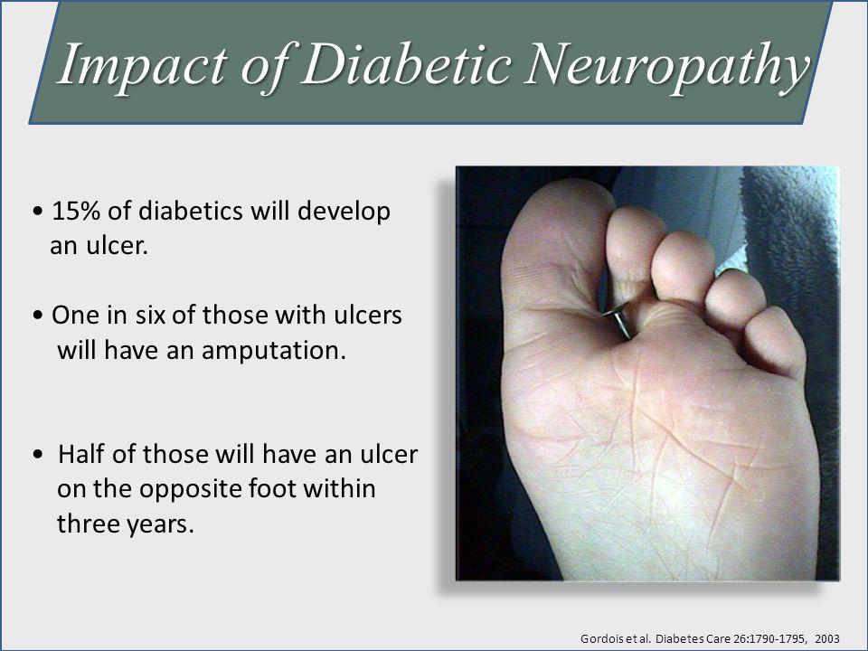 Potential Disease State Modifying Therapies Control Diabetes (blood sugar) Alpha Lipoic Acid L-Methylfolate, Me-Cbl, P-5-P (Metanx®)