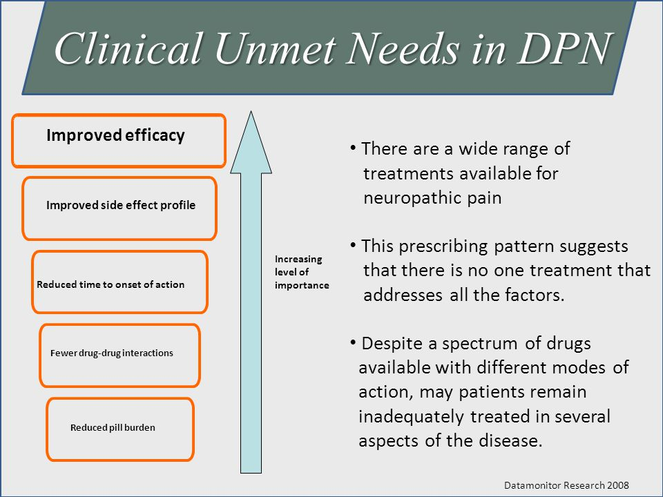 Pregabalin Effect on Mean Weekly pain Scores in Painful DPN Rosenstock et al.