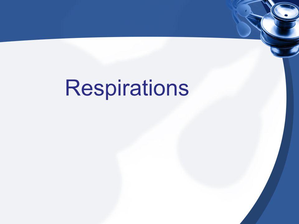 Respirations