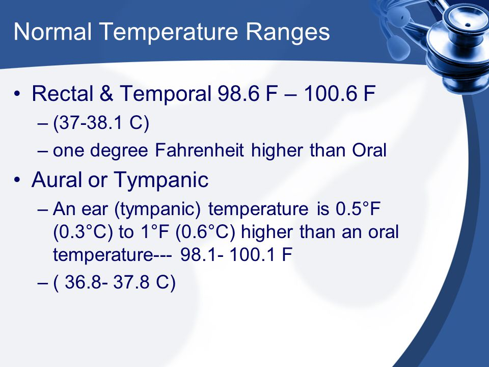 Normal Temperature Ranges Rectal & Temporal 98.6 F – 100.6 F –(37-38.1 C) –one degree Fahrenheit higher than Oral Aural or Tympanic –An ear (tympanic) temperature is 0.5°F (0.3°C) to 1°F (0.6°C) higher than an oral temperature--- 98.1- 100.1 F –( 36.8- 37.8 C)