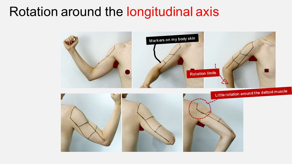 Rotation around the longitudinal axis Markers on my body skin Little rotation around the deltoid muscle Rotation limits