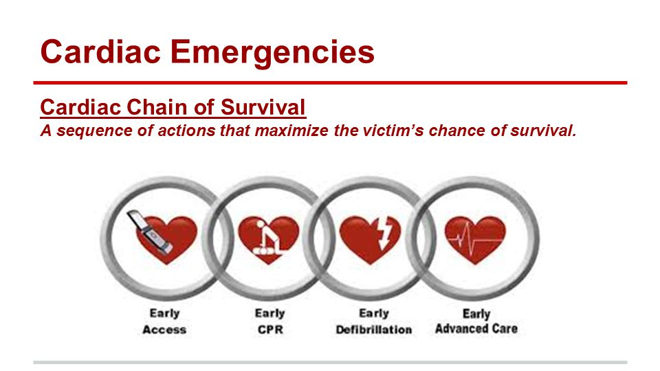 Cardiac Emergencies Cardiac Chain of Survival A sequence of actions that maximize the victim's chance of survival.