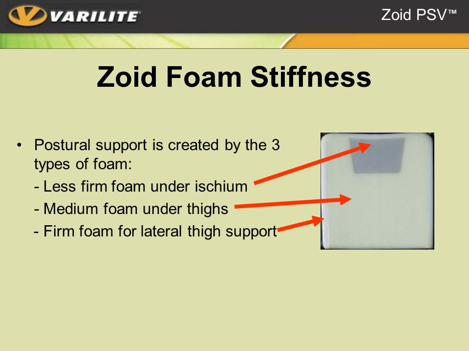 Zoid Foam Stiffness Postural support is created by the 3 types of foam: - Less firm foam under ischium - Medium foam under thighs - Firm foam for lateral thigh support Zoid PSV ™