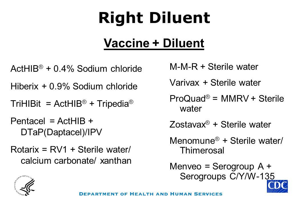 Right Diluent ActHIB ® + 0.4% Sodium chloride Hiberix + 0.9% Sodium chloride TriHIBit = ActHIB ® + Tripedia ® Pentacel = ActHIB + DTaP(Daptacel)/IPV R