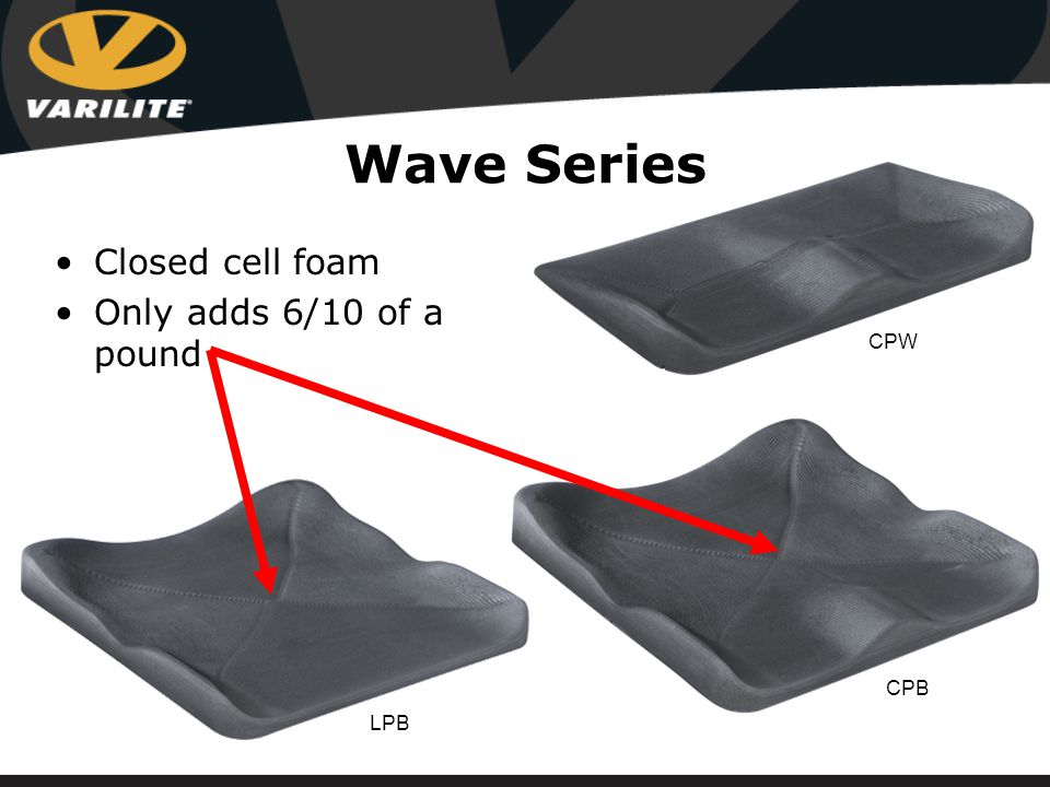 Contoured Positioning Wedge (CPW) Medial thigh support Lateral thigh support Wedge effect Use with Evolution or Meridian