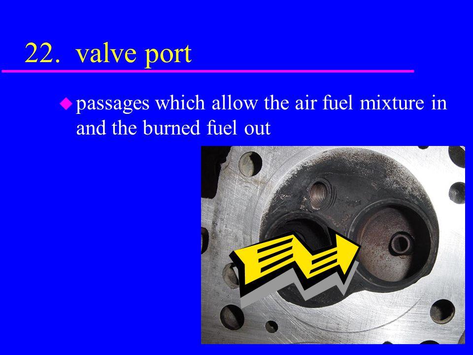 21. Push rod u Transmits valve train motion from valve lifter to rocker arm