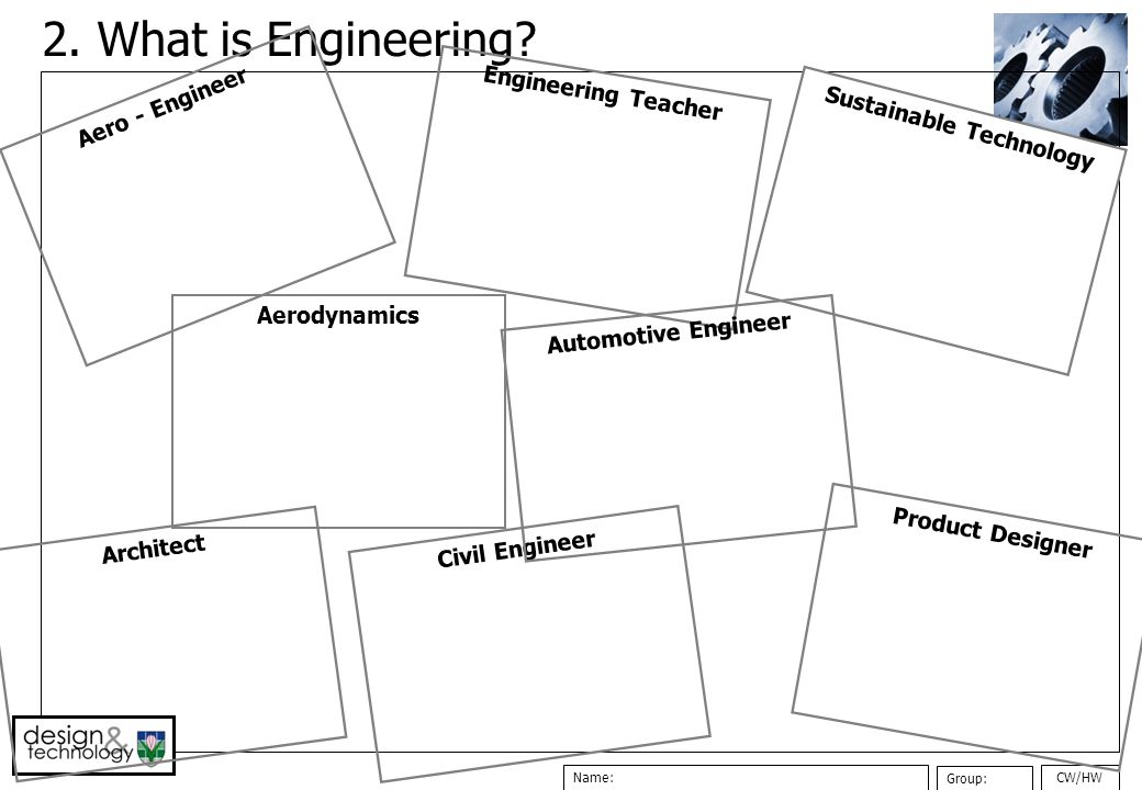 CW/HWName: Group: 2. What is Engineering? Aero - Engineer Engineering Teacher Product Designer Sustainable Technology Architect Civil Engineer Automot