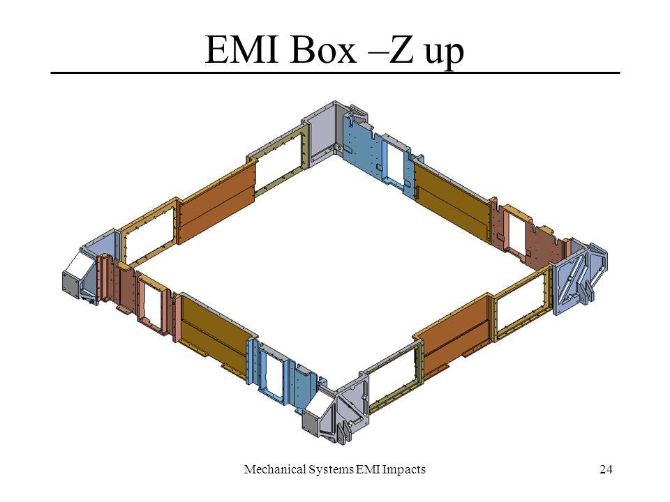 Mechanical Systems EMI Impacts24 EMI Box –Z up