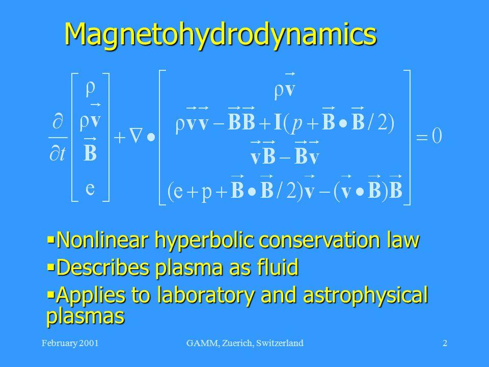 February 2001GAMM, Zuerich, Switzerland2 Magnetohydrodynamics  Nonlinear hyperbolic conservation law  Describes plasma as fluid  Applies to laborat