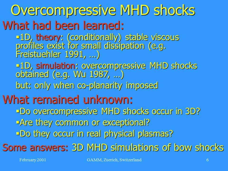 February 2001GAMM, Zuerich, Switzerland6 Overcompressive MHD shocks  1D, simulation: overcompressive MHD shocks obtained (e.g. Wu 1987, …) but: only