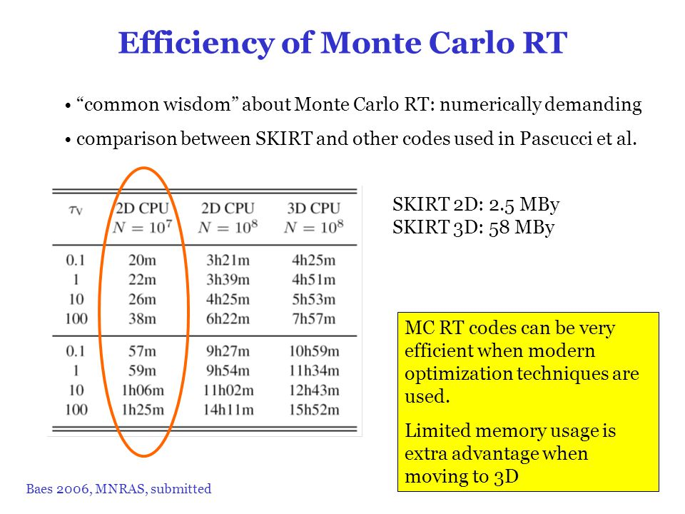 Efficiency of Monte Carlo RT common wisdom about Monte Carlo RT: numerically demanding comparison between SKIRT and other codes used in Pascucci et al.