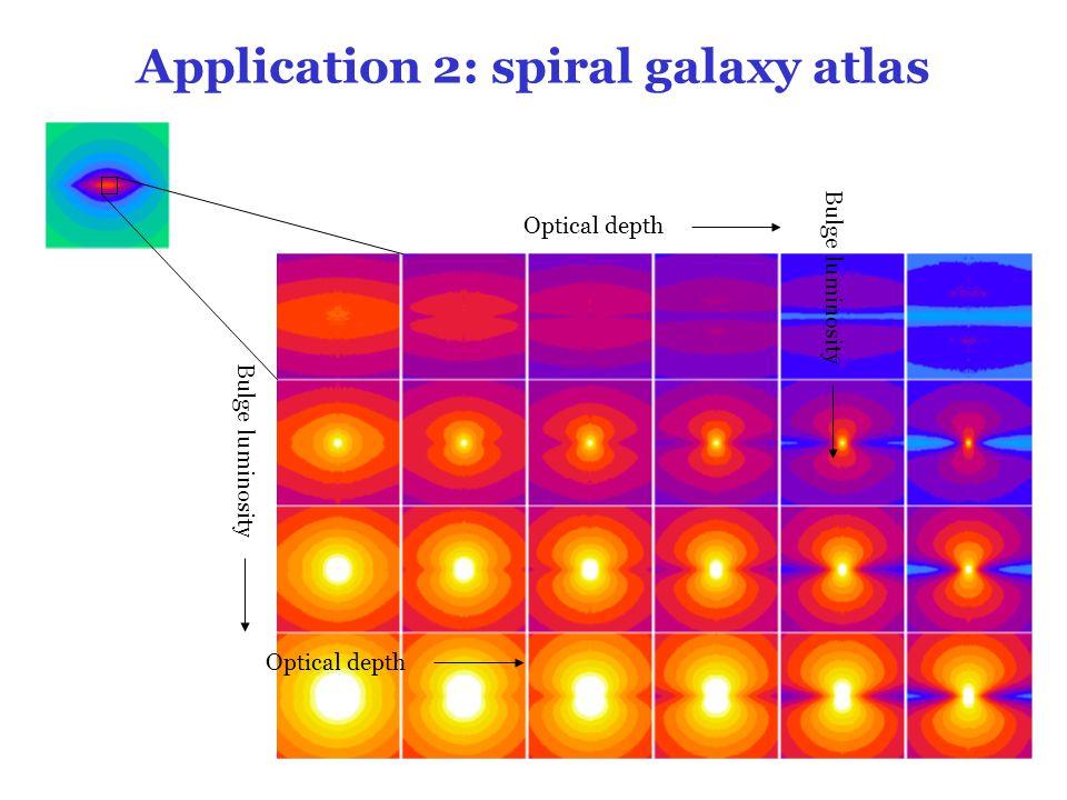 Optical depth Bulge luminosity Optical depth Bulge luminosity Application 2: spiral galaxy atlas