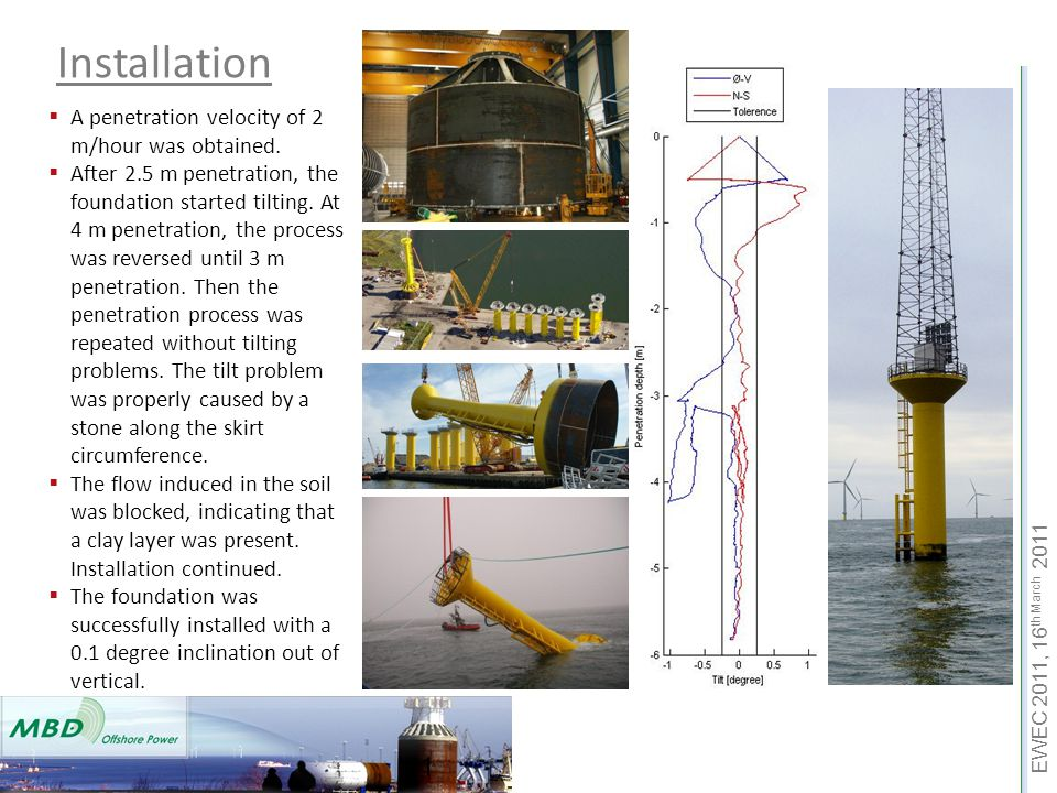 EWEC 2011, 16 th March 2011 11 Installation  A penetration velocity of 2 m/hour was obtained.  After 2.5 m penetration, the foundation started tilti