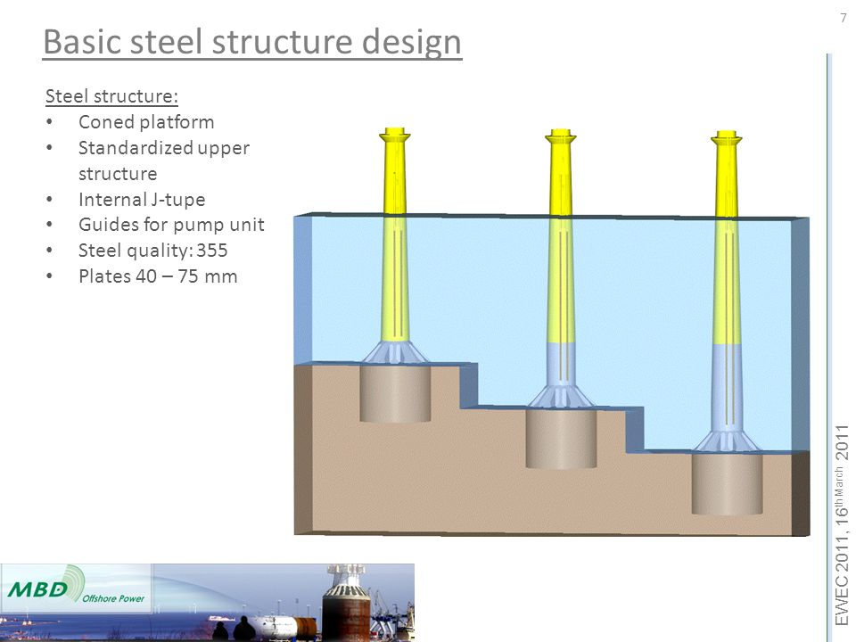 EWEC 2011, 16 th March 2011 Basic steel structure design 7 Steel structure: Coned platform Standardized upper structure Internal J-tupe Guides for pump unit Steel quality: 355 Plates 40 – 75 mm