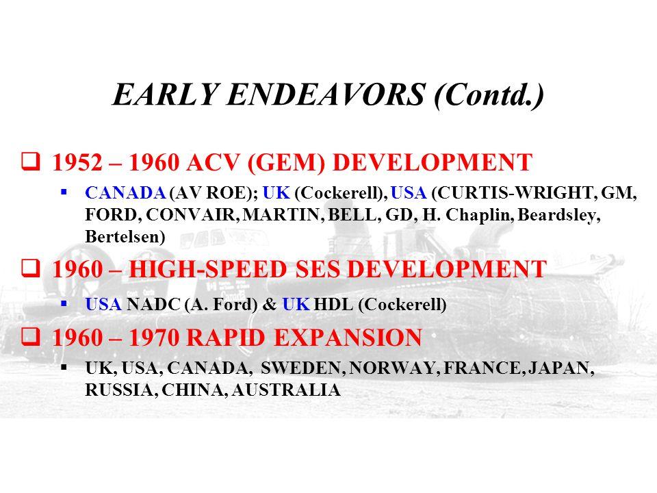 EARLY ENDEAVORS (Contd.)  1952 – 1960 ACV (GEM) DEVELOPMENT  CANADA (AV ROE); UK (Cockerell), USA (CURTIS-WRIGHT, GM, FORD, CONVAIR, MARTIN, BELL, G