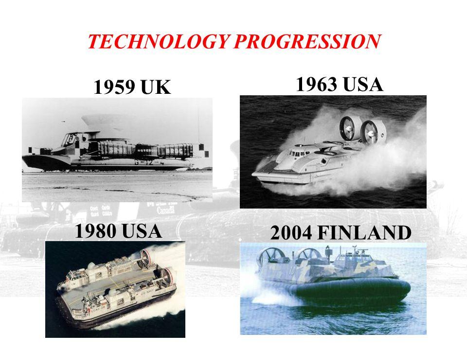 TECHNOLOGY PROGRESSION 1959 UK UK 1963 USA 1980 USA 2004 FINLAND