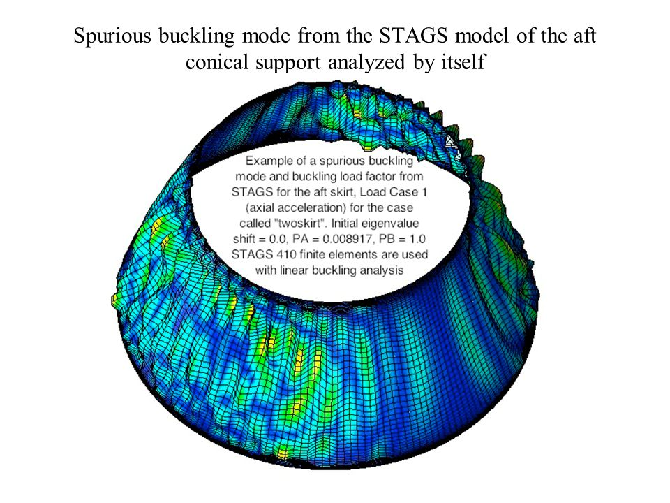 Spurious buckling mode from the STAGS model of the aft conical support analyzed by itself