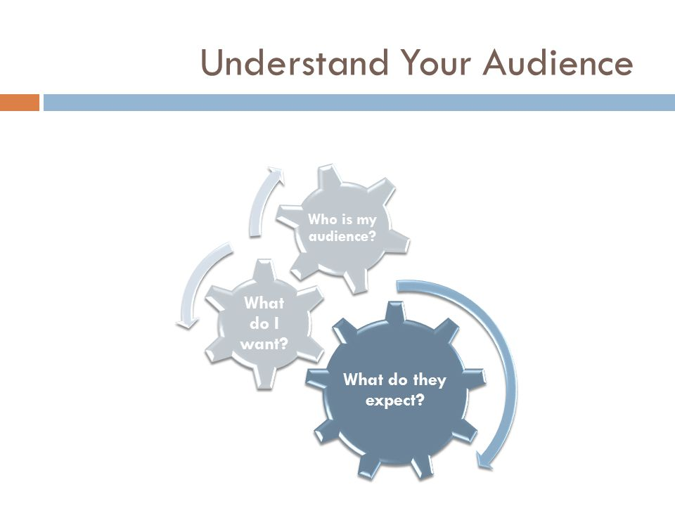 Understand Your Audience What do they expect What do I want Who is my audience