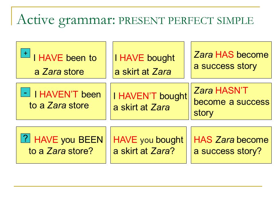 Active grammar: PRESENT PERFECT SIMPLE I HAVE been to I HAVE bought a Zara store a skirt at Zara I HAVEN'T been to a Zara store + - Zara HASN'T become a success story Zara HAS become a success story HAVE you BEEN to a Zara store.