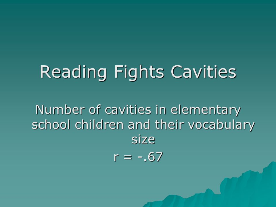 Reading Fights Cavities Number of cavities in elementary school children and their vocabulary size r = -.67