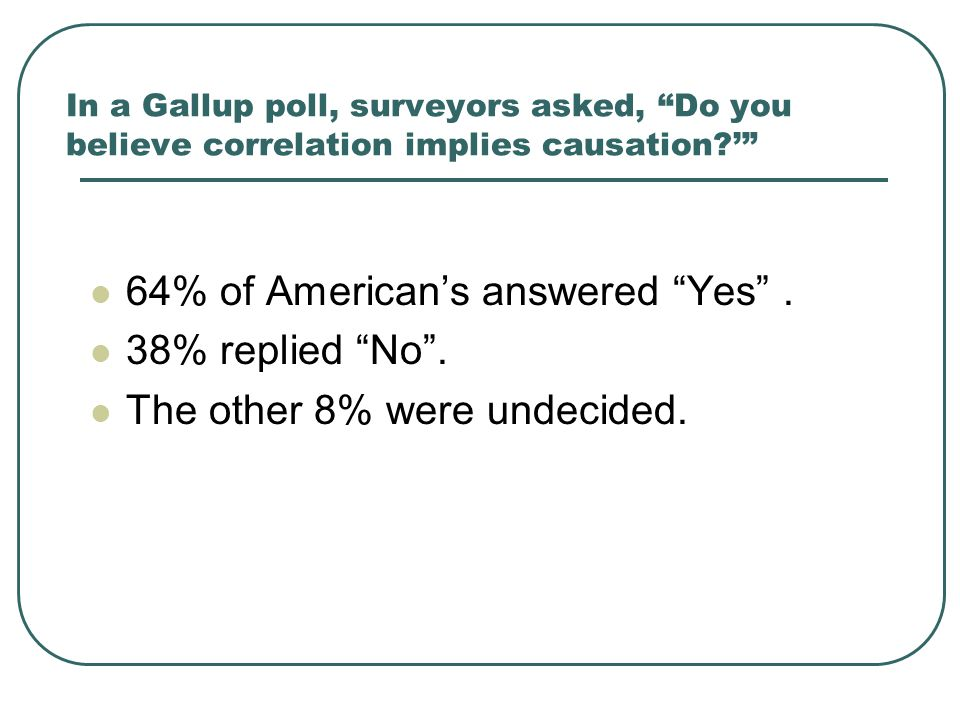 In a Gallup poll, surveyors asked, Do you believe correlation implies causation ' 64% of American's answered Yes .