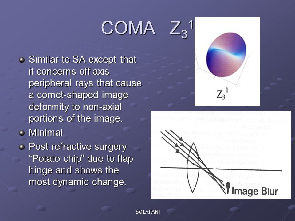SCLAFANI COMA Z 3 1 Similar to SA except that it concerns off axis peripheral rays that cause a comet-shaped image deformity to non-axial portions of the image.
