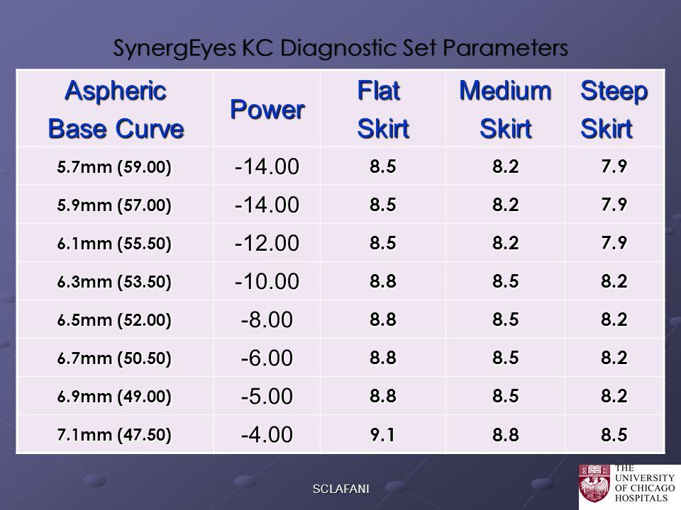 SCLAFANI SynergEyes KC Diagnostic Set Parameters Aspheric Base Curve PowerFlatSkirtMediumSkirtSteepSkirt 5.7mm (59.00) -14.008.58.27.9 5.9mm (57.00) -14.008.58.27.9 6.1mm (55.50) -12.008.58.27.9 6.3mm (53.50) -10.008.88.58.2 6.5mm (52.00) -8.008.88.58.2 6.7mm (50.50) -6.008.88.58.2 6.9mm (49.00) -5.008.88.58.2 7.1mm (47.50) -4.009.18.88.5