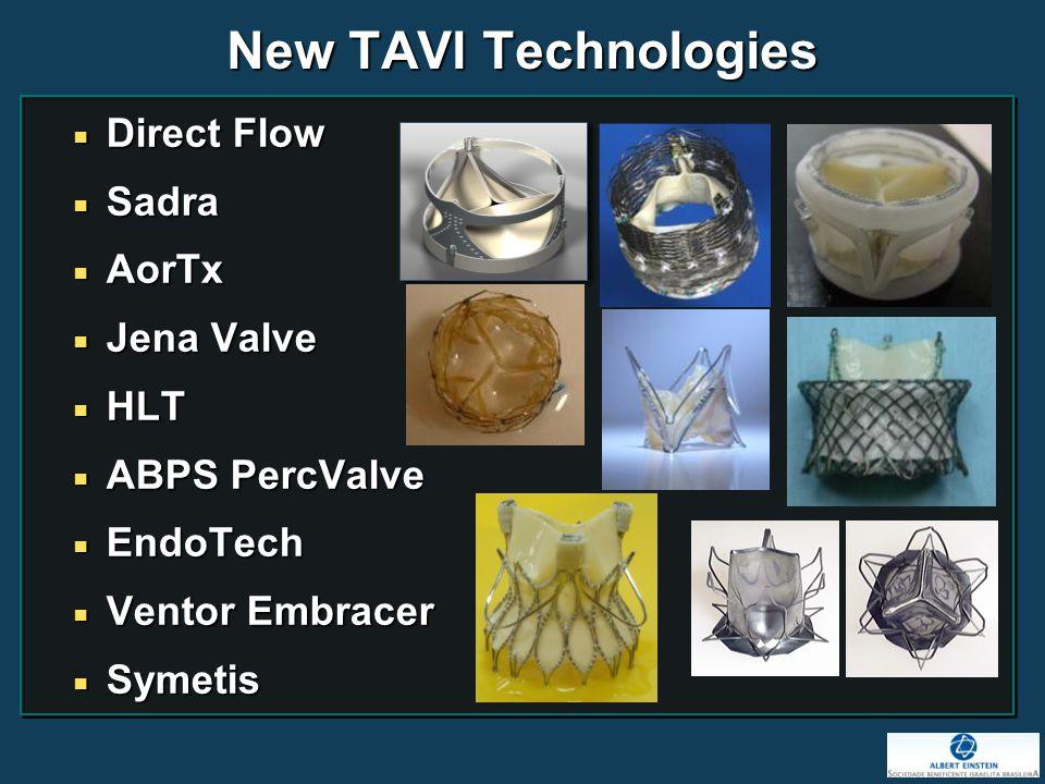 New TAVI Technologies  Direct Flow  Sadra  AorTx  Jena Valve  HLT  ABPS PercValve  EndoTech  Ventor Embracer  Symetis