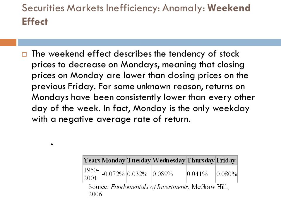 Securities Markets Inefficiency: Anomaly: Stock Split Effect  Stock splits increase the number of shares outstanding and decrease the value of each outstanding share, with a net effect of zero on the company s market capitalization.