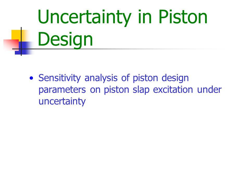 Uncertainty in Piston Design Sensitivity analysis of piston design parameters on piston slap excitation under uncertainty