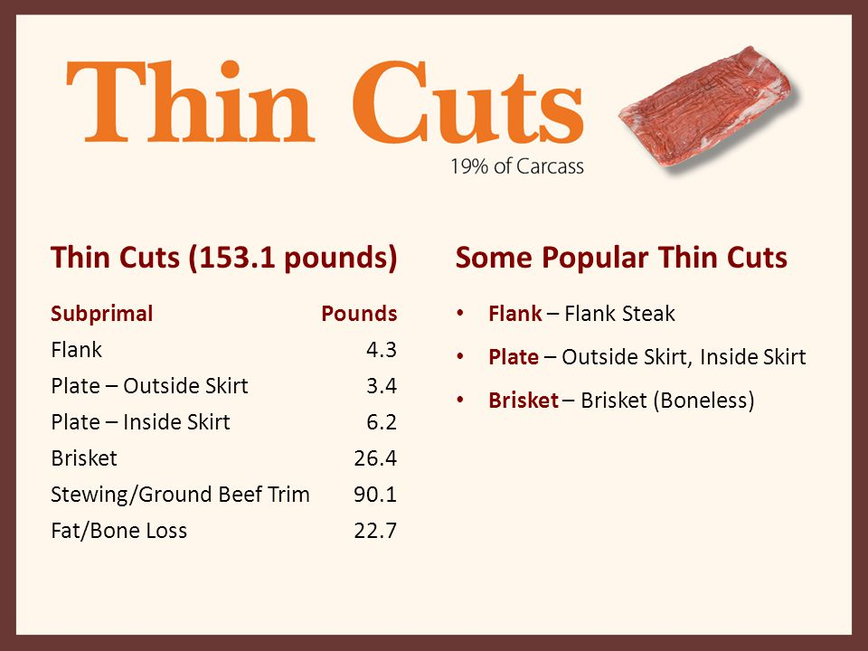 Some Popular Thin Cuts Flank – Flank Steak Plate – Outside Skirt, Inside Skirt Brisket – Brisket (Boneless) Thin Cuts (153.1 pounds) SubprimalPounds F