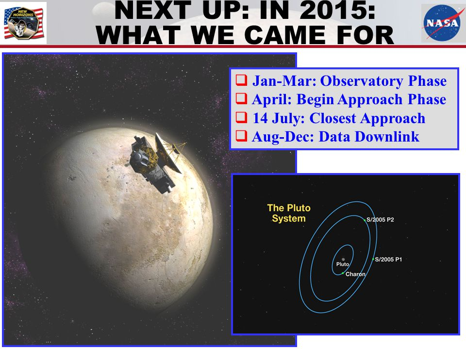 NEXT UP: IN 2015: WHAT WE CAME FOR  Jan-Mar: Observatory Phase  April: Begin Approach Phase  14 July: Closest Approach  Aug-Dec: Data Downlink