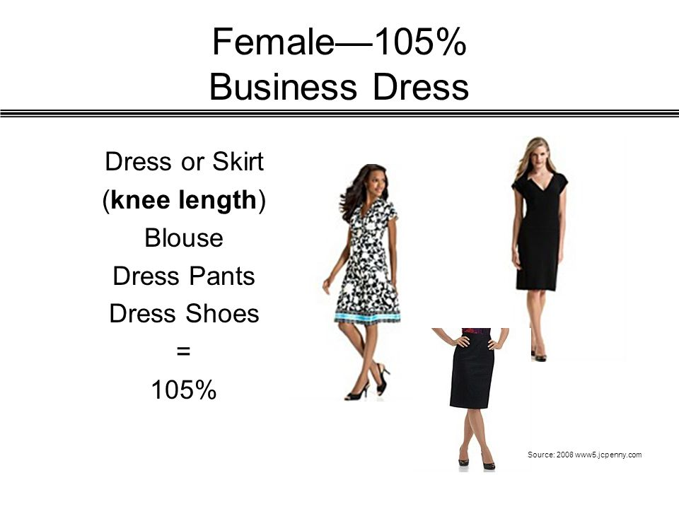 Female—105% Business Dress Dress or Skirt (knee length) Blouse Dress Pants Dress Shoes = 105% Source: 2008 www5.jcpenny.com