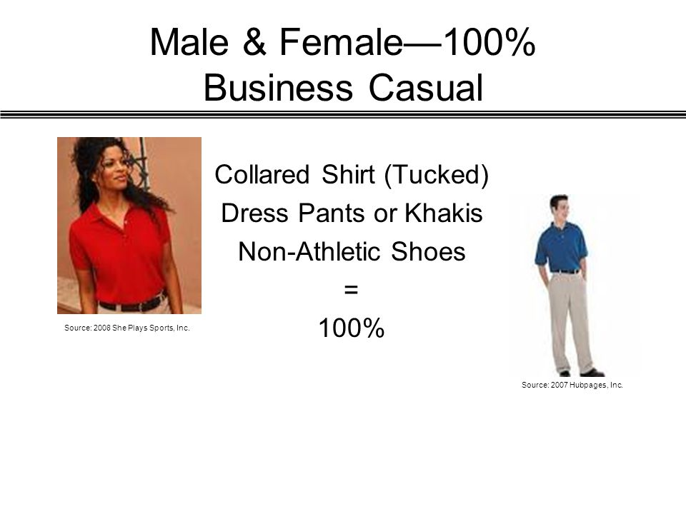 Male & Female—100% Business Casual Collared Shirt (Tucked) Dress Pants or Khakis Non-Athletic Shoes = 100% Source: 2008 She Plays Sports, Inc. Source:
